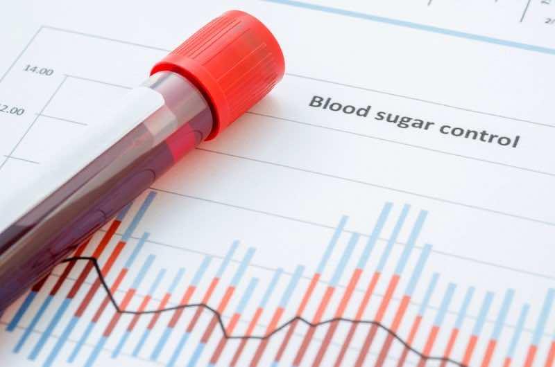 Sample Blood For Screening Diabetic Test.