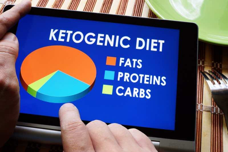 Man holding tablet with meal plan of Keto or Ketogenic diet.