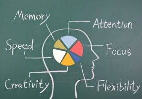 Concept of six ability in human brain. Graph with colorful chart on blackboard