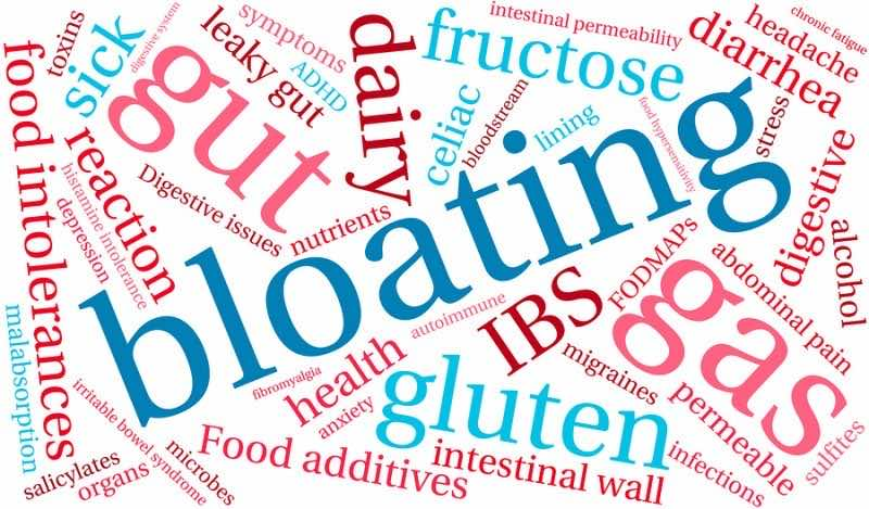 Bloating Word Cloud